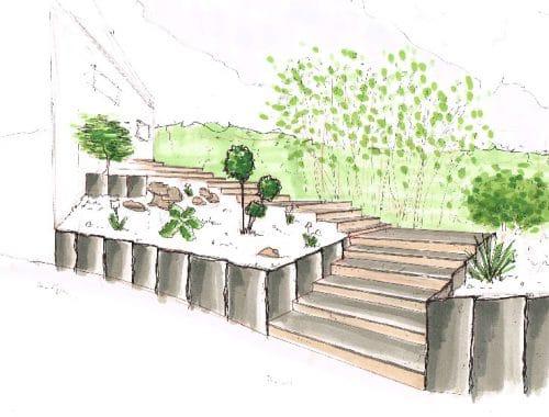 Plans de jardin